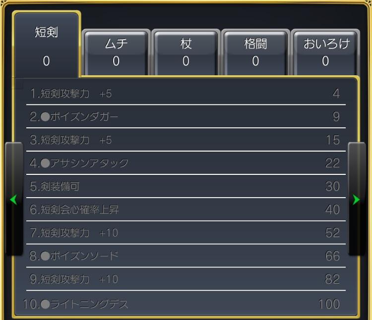 ゼシカ短剣スキル