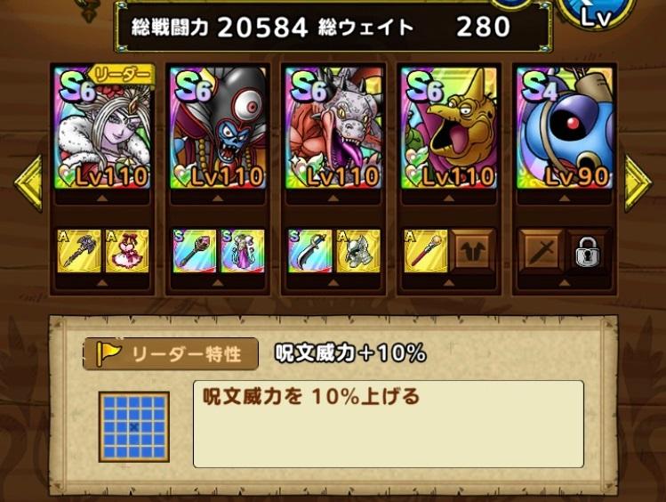 戦闘力20584